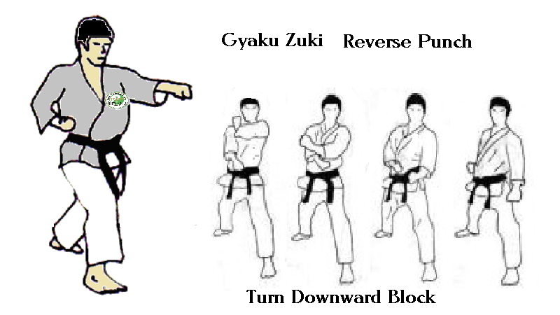 Moving forward Opposite Punch moving forward on the count, turn downward block.