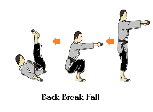 back break fall