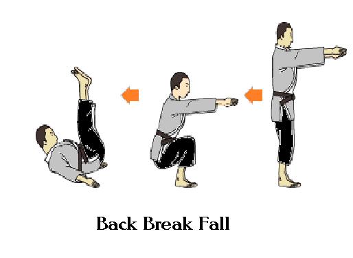 back break fall